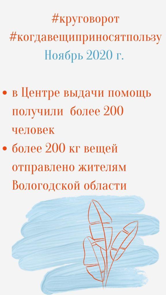 gallery_1_kogda-veshhi-prinosjat-polzu-ili-itogi-nojabrja-ot-krugovorot-2
