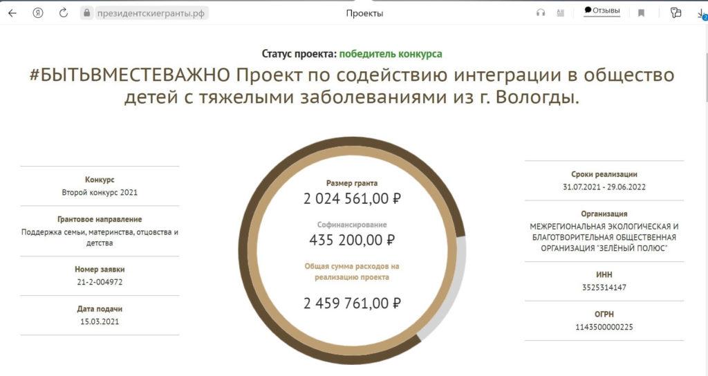 gallery_1_fond-prezidentskih-grantov-podderzhal-nash-proekt-2